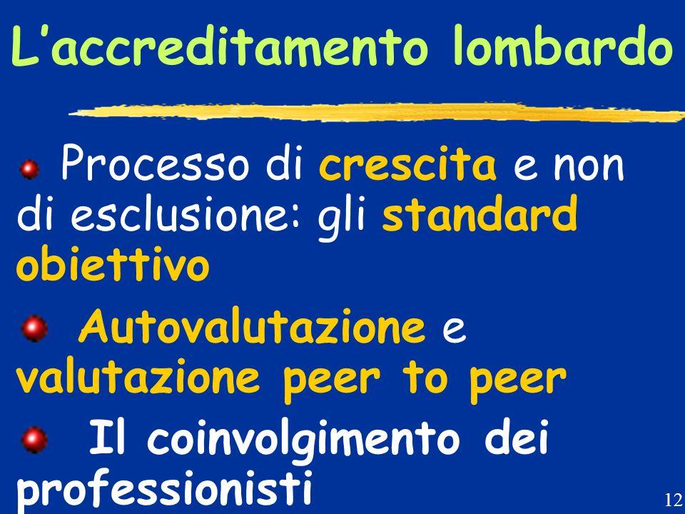 Laccreditamento lombardo Processo di crescita e non di esclusione: gli standard obiettivo Autovalutazione e valutazione peer to peer Il coinvolgimento dei professionisti 12