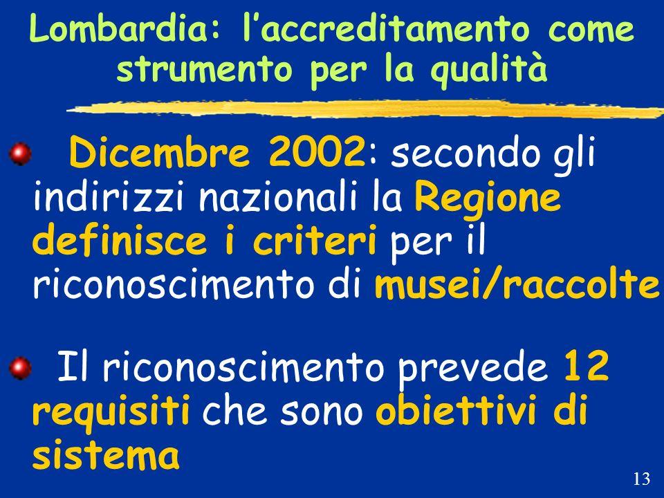 Lombardia: laccreditamento come strumento per la qualità Dicembre 2002: secondo gli indirizzi nazionali la Regione definisce i criteri per il riconoscimento di musei/raccolte Il riconoscimento prevede 12 requisiti che sono obiettivi di sistema 13
