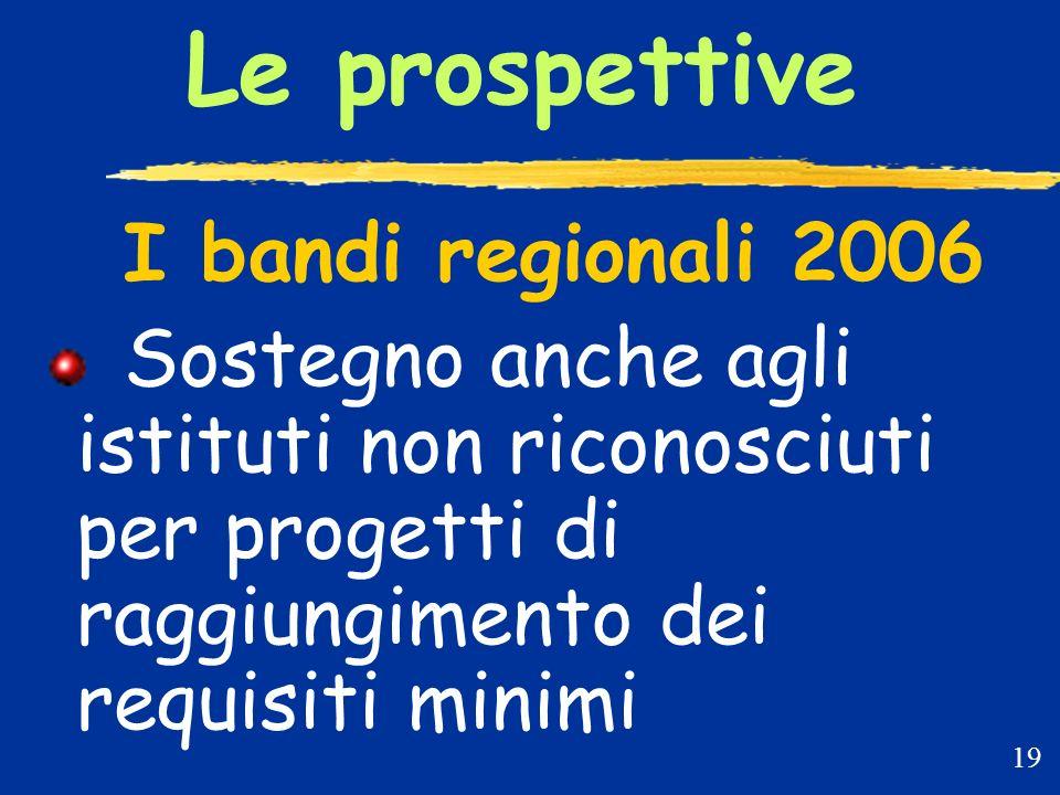 Le prospettive I bandi regionali 2006 Sostegno anche agli istituti non riconosciuti per progetti di raggiungimento dei requisiti minimi 19
