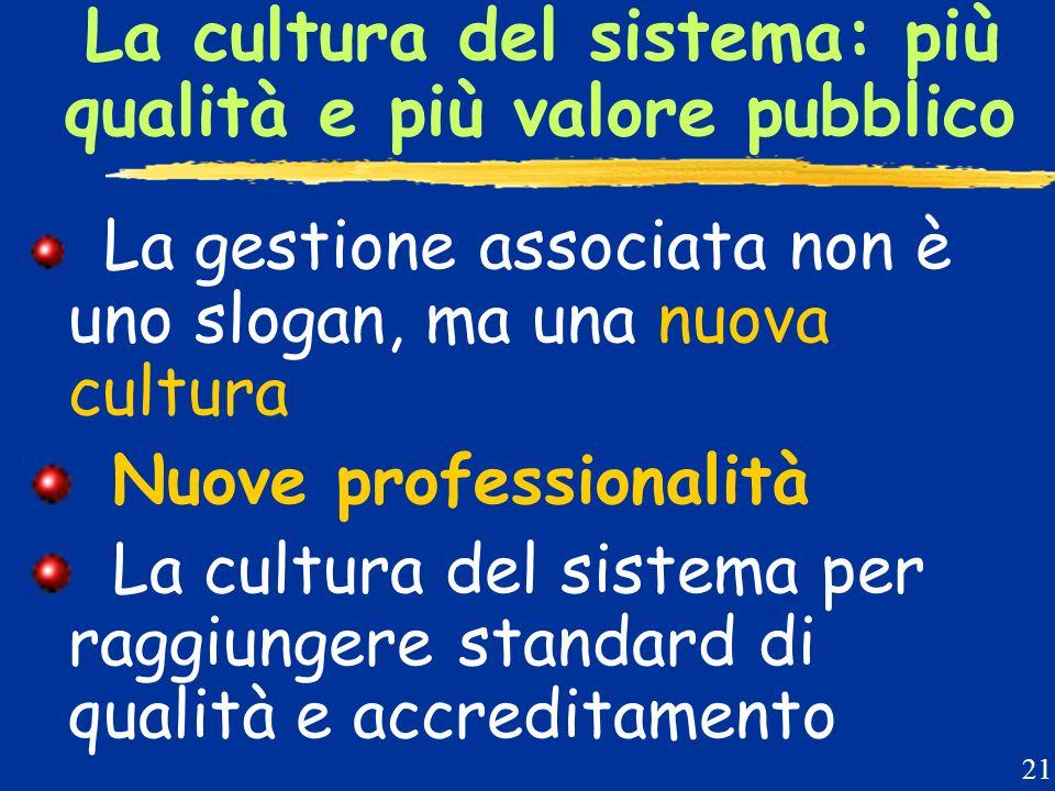 La cultura del sistema: più qualità e più valore pubblico La gestione associata non è uno slogan, ma una nuova cultura Nuove professionalità La cultura del sistema per raggiungere standard di qualità e accreditamento 21