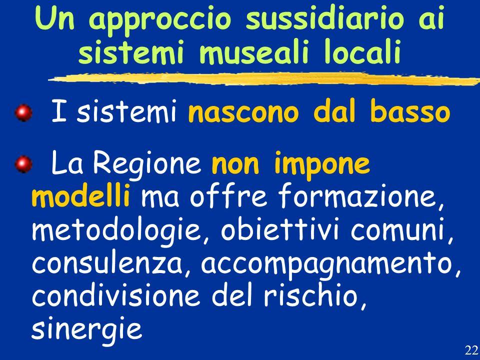 Un approccio sussidiario ai sistemi museali locali I sistemi nascono dal basso La Regione non impone modelli ma offre formazione, metodologie, obiettivi comuni, consulenza, accompagnamento, condivisione del rischio, sinergie 22