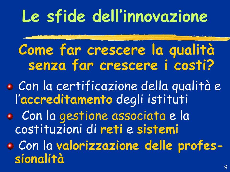 Regione Lombardia promuove la gestione associata Giugno 2002: la Regione detta linee guida alle Province per i sistemi museali locali e promuove progetti pilota 20