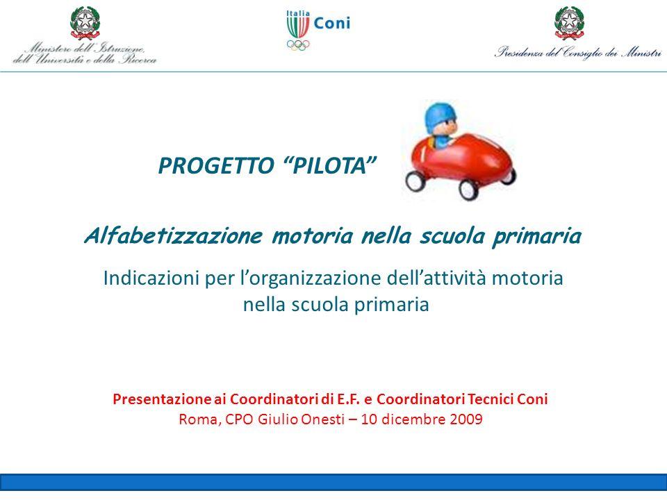 PROGETTO PILOTA Alfabetizzazione motoria nella scuola primaria Indicazioni per lorganizzazione dellattività motoria nella scuola primaria Presentazion