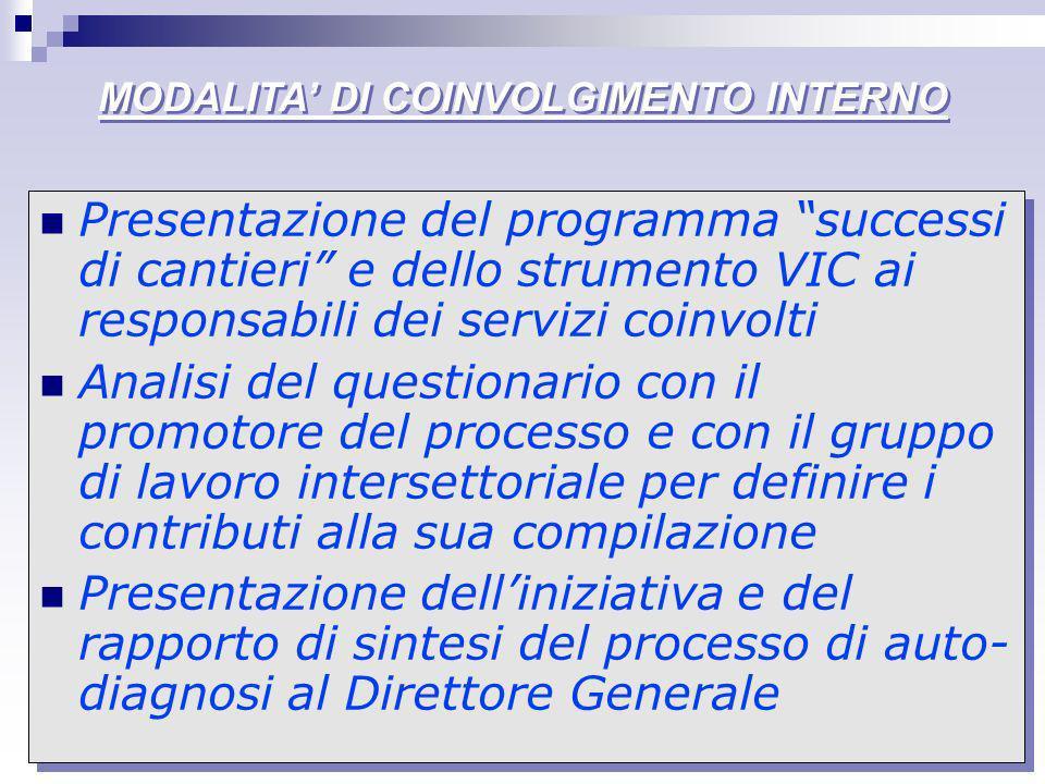 MODALITA DI COINVOLGIMENTO INTERNO Presentazione del programma successi di cantieri e dello strumento VIC ai responsabili dei servizi coinvolti Analis