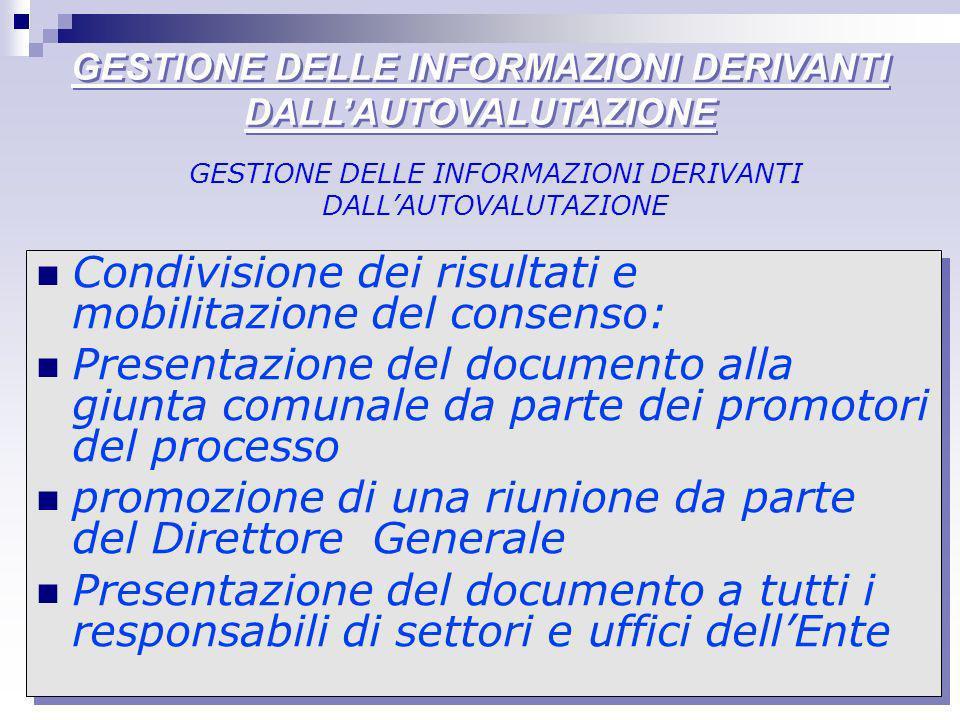 Condivisione dei risultati e mobilitazione del consenso: Presentazione del documento alla giunta comunale da parte dei promotori del processo promozio