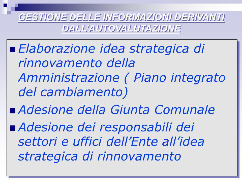 Elaborazione idea strategica di rinnovamento della Amministrazione ( Piano integrato del cambiamento) Adesione della Giunta Comunale Adesione dei resp