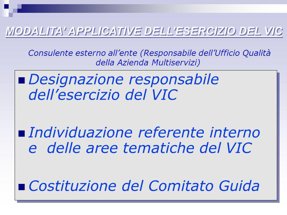 MODALITA APPLICATIVE DELLESERCIZIO DEL VIC Designazione responsabile dellesercizio del VIC Individuazione referente interno e delle aree tematiche del