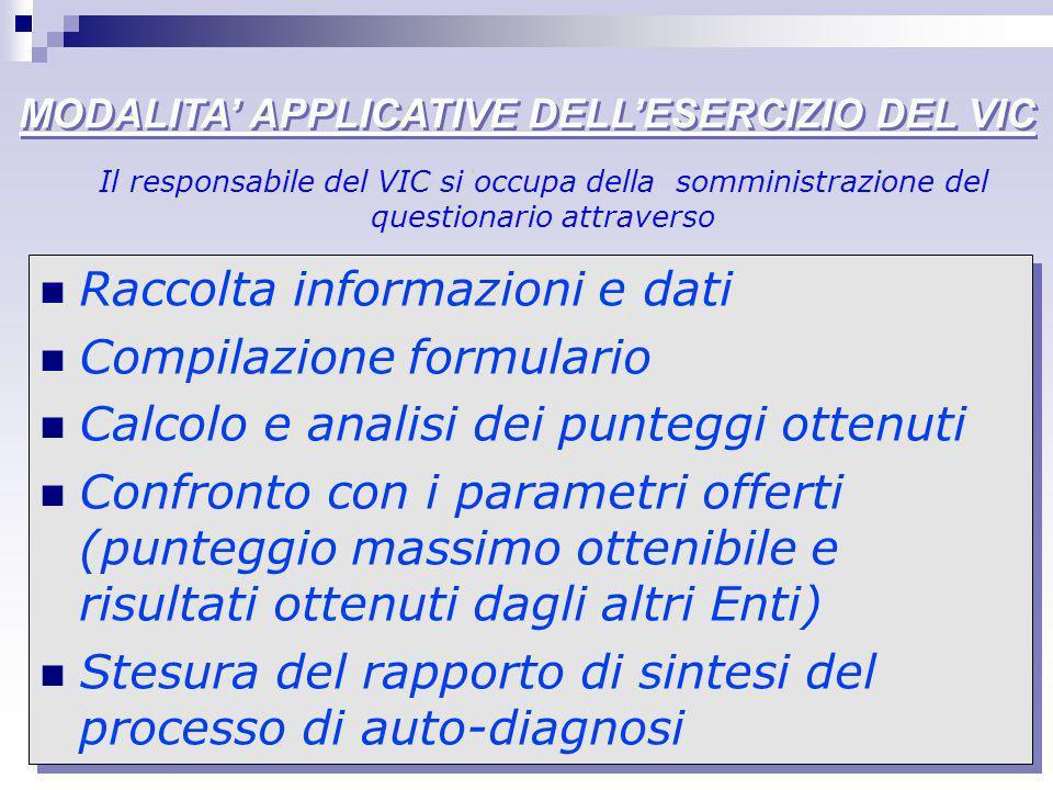 MODALITA APPLICATIVE DELLESERCIZIO DEL VIC Raccolta informazioni e dati Compilazione formulario Calcolo e analisi dei punteggi ottenuti Confronto con