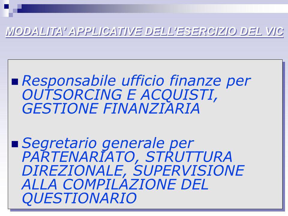 MODALITA APPLICATIVE DELLESERCIZIO DEL VIC Responsabile ufficio finanze per OUTSORCING E ACQUISTI, GESTIONE FINANZIARIA Segretario generale per PARTEN