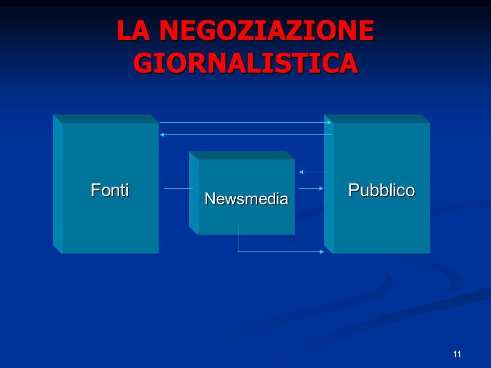 11 LA NEGOZIAZIONE GIORNALISTICA Newsmedia PubblicoFonti