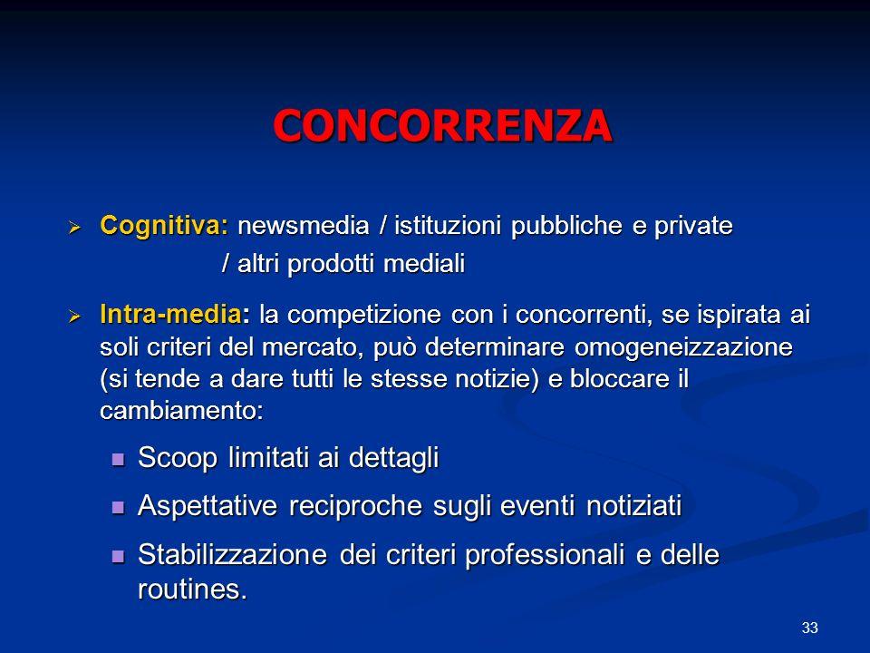 33 CONCORRENZA Cognitiva: newsmedia / istituzioni pubbliche e private Cognitiva: newsmedia / istituzioni pubbliche e private / altri prodotti mediali / altri prodotti mediali Intra-media: la competizione con i concorrenti, se ispirata ai soli criteri del mercato, può determinare omogeneizzazione (si tende a dare tutti le stesse notizie) e bloccare il cambiamento: Intra-media: la competizione con i concorrenti, se ispirata ai soli criteri del mercato, può determinare omogeneizzazione (si tende a dare tutti le stesse notizie) e bloccare il cambiamento: Scoop limitati ai dettagli Scoop limitati ai dettagli Aspettative reciproche sugli eventi notiziati Aspettative reciproche sugli eventi notiziati Stabilizzazione dei criteri professionali e delle routines.