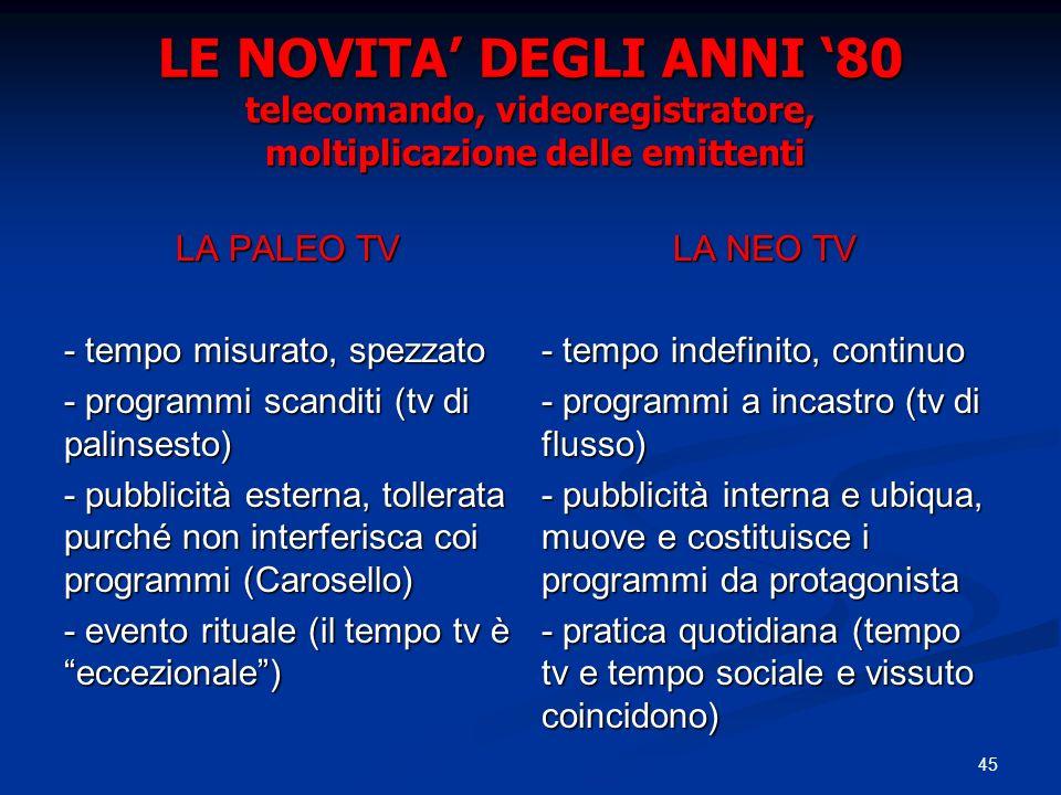 45 LE NOVITA DEGLI ANNI 80 telecomando, videoregistratore, moltiplicazione delle emittenti LA PALEO TV - tempo misurato, spezzato - programmi scanditi