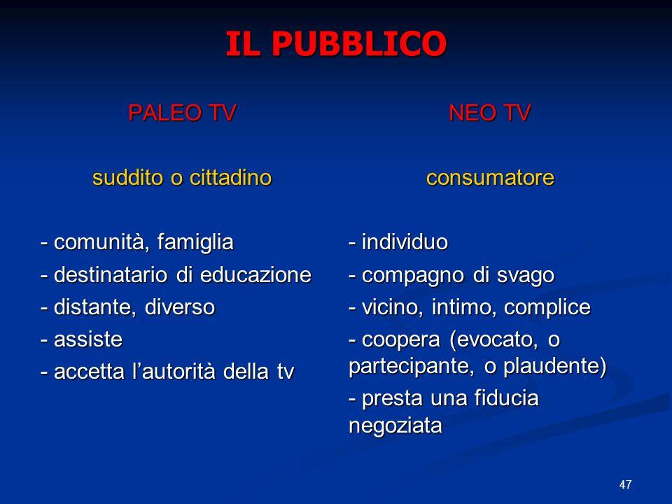 47 IL PUBBLICO PALEO TV suddito o cittadino - comunità, famiglia - destinatario di educazione - distante, diverso - assiste - accetta lautorità della