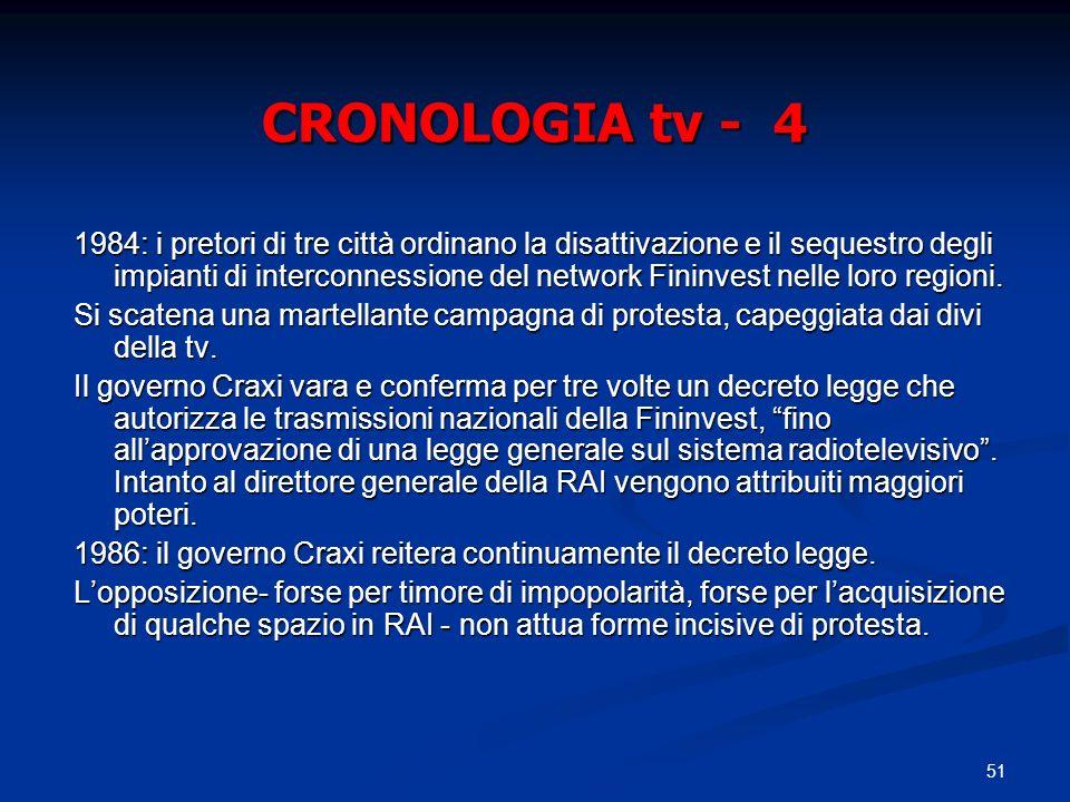 51 CRONOLOGIA tv - 4 1984: i pretori di tre città ordinano la disattivazione e il sequestro degli impianti di interconnessione del network Fininvest nelle loro regioni.