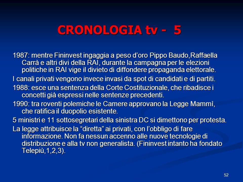 52 CRONOLOGIA tv - 5 1987: mentre Fininvest ingaggia a peso doro Pippo Baudo,Raffaella Carrà e altri divi della RAI, durante la campagna per le elezioni politiche in RAI vige il divieto di diffondere propaganda elettorale.