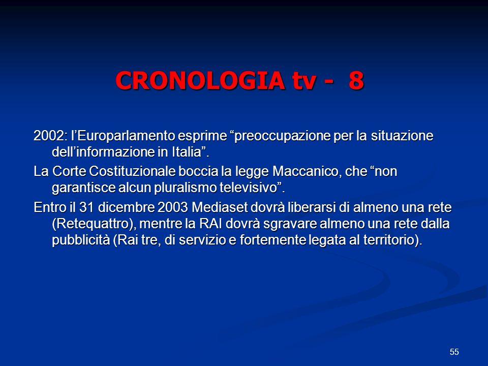 55 CRONOLOGIA tv - 8 2002: lEuroparlamento esprime preoccupazione per la situazione dellinformazione in Italia. La Corte Costituzionale boccia la legg