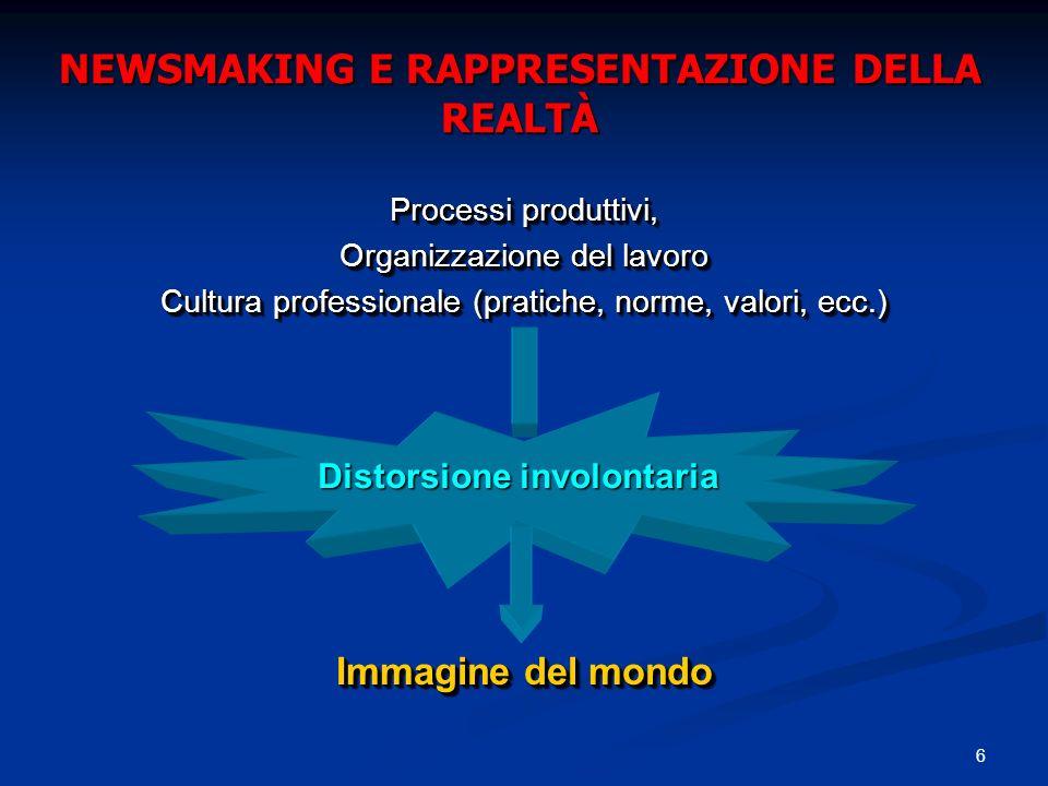 6 NEWSMAKING E RAPPRESENTAZIONE DELLA REALTÀ Processi produttivi, Organizzazione del lavoro Cultura professionale (pratiche, norme, valori, ecc.) Imma