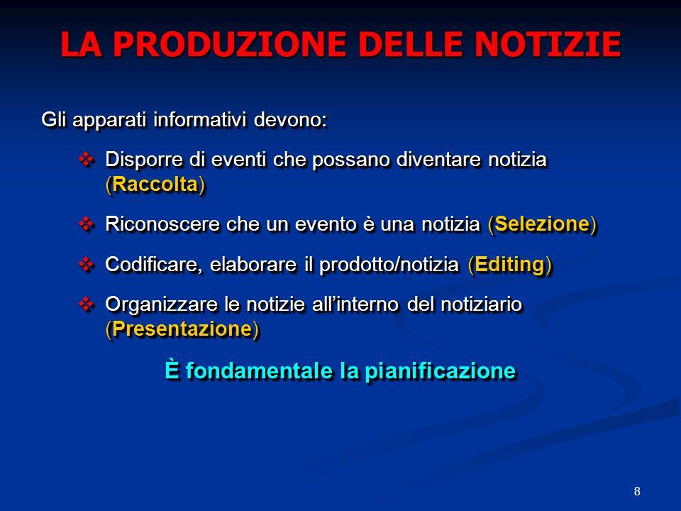 8 LA PRODUZIONE DELLE NOTIZIE Gli apparati informativi devono: Disporre di eventi che possano diventare notizia (Raccolta) Disporre di eventi che possano diventare notizia (Raccolta) Riconoscere che un evento è una notizia (Selezione) Riconoscere che un evento è una notizia (Selezione) Codificare, elaborare il prodotto/notizia (Editing) Codificare, elaborare il prodotto/notizia (Editing) Organizzare le notizie allinterno del notiziario (Presentazione) Organizzare le notizie allinterno del notiziario (Presentazione) È fondamentale la pianificazione Gli apparati informativi devono: Disporre di eventi che possano diventare notizia (Raccolta) Disporre di eventi che possano diventare notizia (Raccolta) Riconoscere che un evento è una notizia (Selezione) Riconoscere che un evento è una notizia (Selezione) Codificare, elaborare il prodotto/notizia (Editing) Codificare, elaborare il prodotto/notizia (Editing) Organizzare le notizie allinterno del notiziario (Presentazione) Organizzare le notizie allinterno del notiziario (Presentazione) È fondamentale la pianificazione