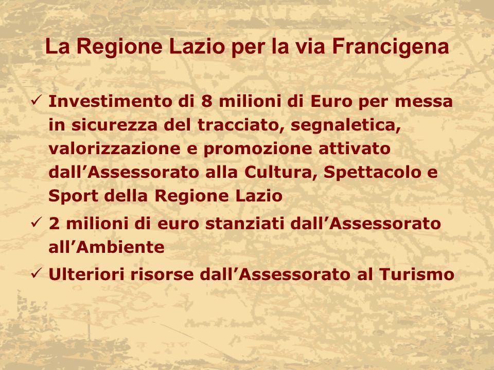 La Regione Lazio per la via Francigena Investimento di 8 milioni di Euro per messa in sicurezza del tracciato, segnaletica, valorizzazione e promozione attivato dallAssessorato alla Cultura, Spettacolo e Sport della Regione Lazio 2 milioni di euro stanziati dallAssessorato allAmbiente Ulteriori risorse dallAssessorato al Turismo