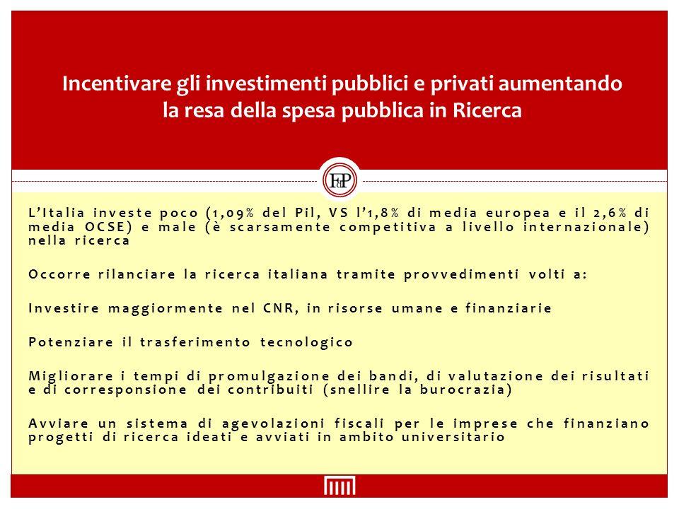 LItalia investe poco (1,09% del Pil, VS l1,8% di media europea e il 2,6% di media OCSE) e male (è scarsamente competitiva a livello internazionale) nella ricerca Occorre rilanciare la ricerca italiana tramite provvedimenti volti a: Investire maggiormente nel CNR, in risorse umane e finanziarie Potenziare il trasferimento tecnologico Migliorare i tempi di promulgazione dei bandi, di valutazione dei risultati e di corresponsione dei contribuiti (snellire la burocrazia) Avviare un sistema di agevolazioni fiscali per le imprese che finanziano progetti di ricerca ideati e avviati in ambito universitario Incentivare gli investimenti pubblici e privati aumentando la resa della spesa pubblica in Ricerca