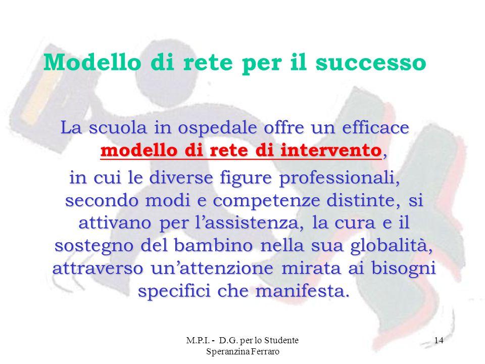 M.P.I. - D.G. per lo Studente Speranzina Ferraro 14 Modello di rete per il successo La scuola in ospedale offre un efficace modello di rete di interve