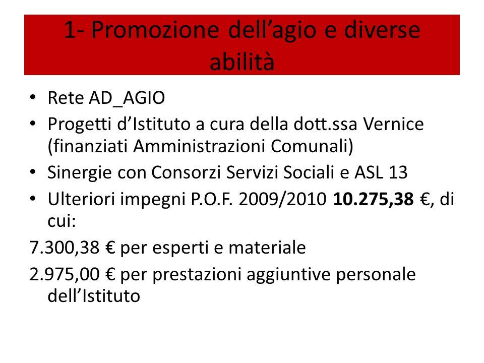 1- Promozione dellagio e diverse abilità Rete AD_AGIO Progetti dIstituto a cura della dott.ssa Vernice (finanziati Amministrazioni Comunali) Sinergie
