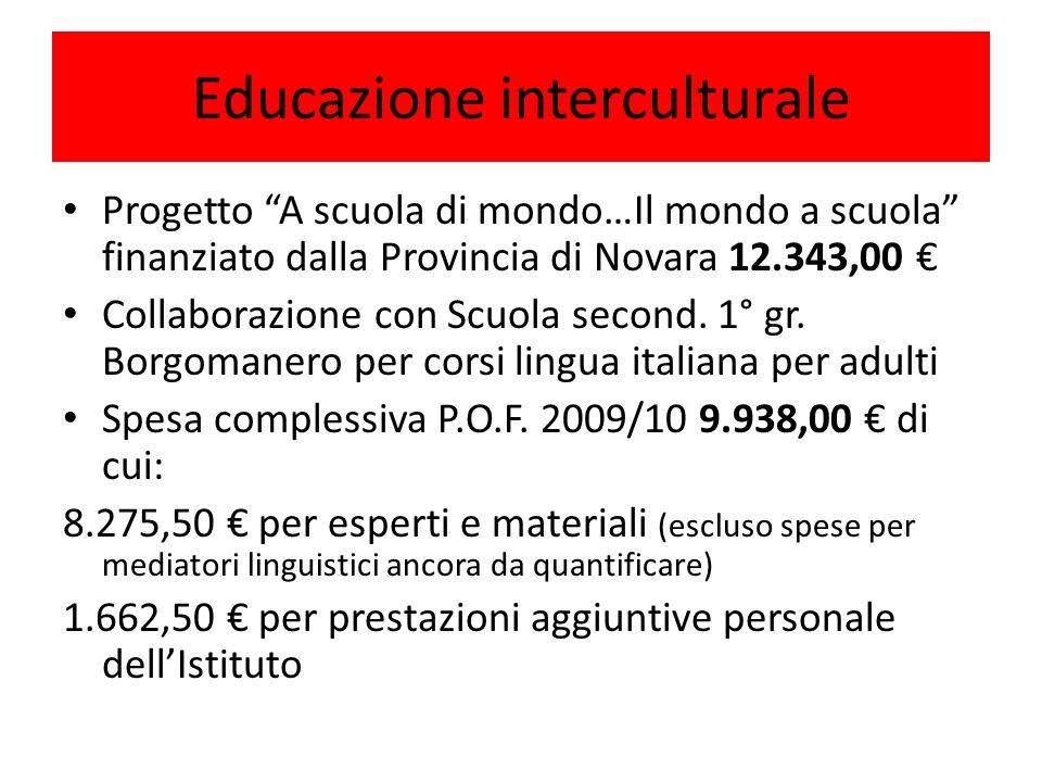Educazione interculturale Progetto A scuola di mondo…Il mondo a scuola finanziato dalla Provincia di Novara 12.343,00 Collaborazione con Scuola second