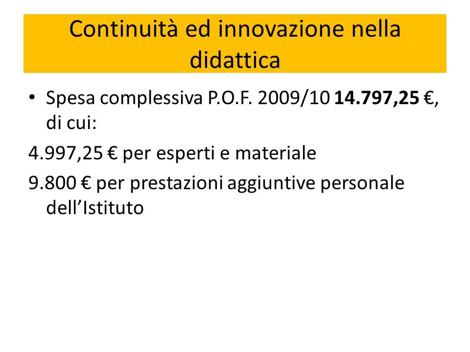 Continuità ed innovazione nella didattica Spesa complessiva P.O.F. 2009/10 14.797,25, di cui: 4.997,25 per esperti e materiale 9.800 per prestazioni a
