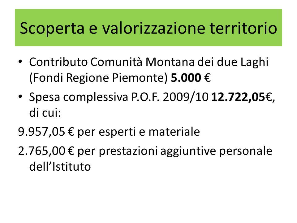 Scoperta e valorizzazione territorio Contributo Comunità Montana dei due Laghi (Fondi Regione Piemonte) 5.000 Spesa complessiva P.O.F. 2009/10 12.722,
