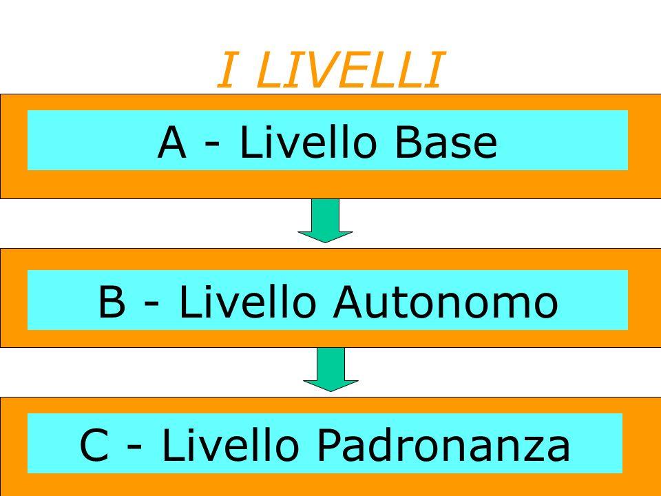 I LIVELLI A - Livello Base B - Livello Autonomo C - Livello Padronanza
