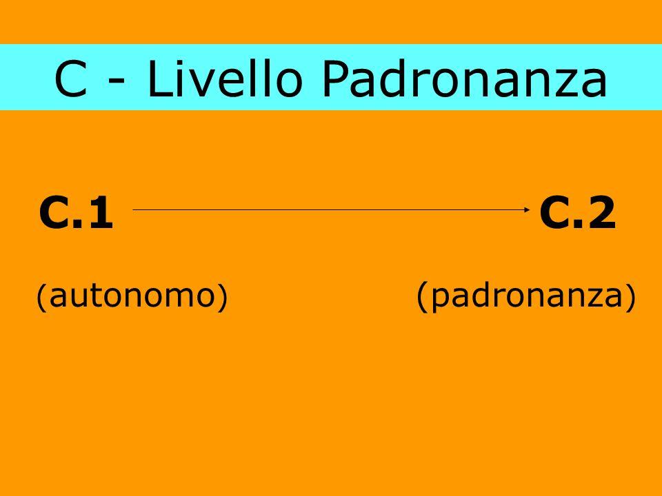 C - Livello Padronanza C.1 C.2 ( autonomo ) (padronanza )