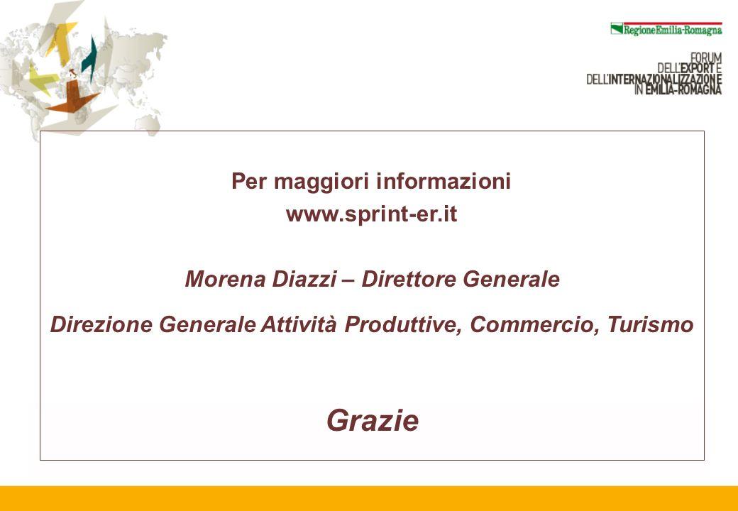 Per maggiori informazioni www.sprint-er.it Morena Diazzi – Direttore Generale Direzione Generale Attività Produttive, Commercio, Turismo Grazie