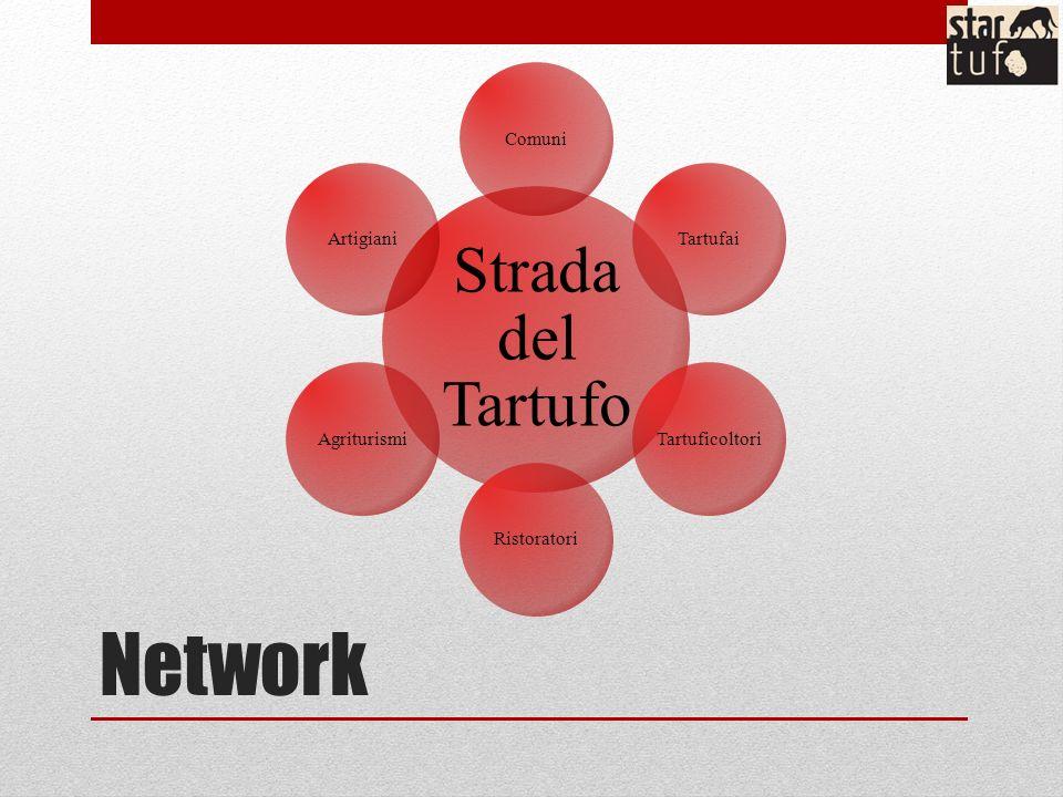 Network Strada del Tartufo ComuniTartufaiTartuficoltoriRistoratoriAgriturismiArtigiani
