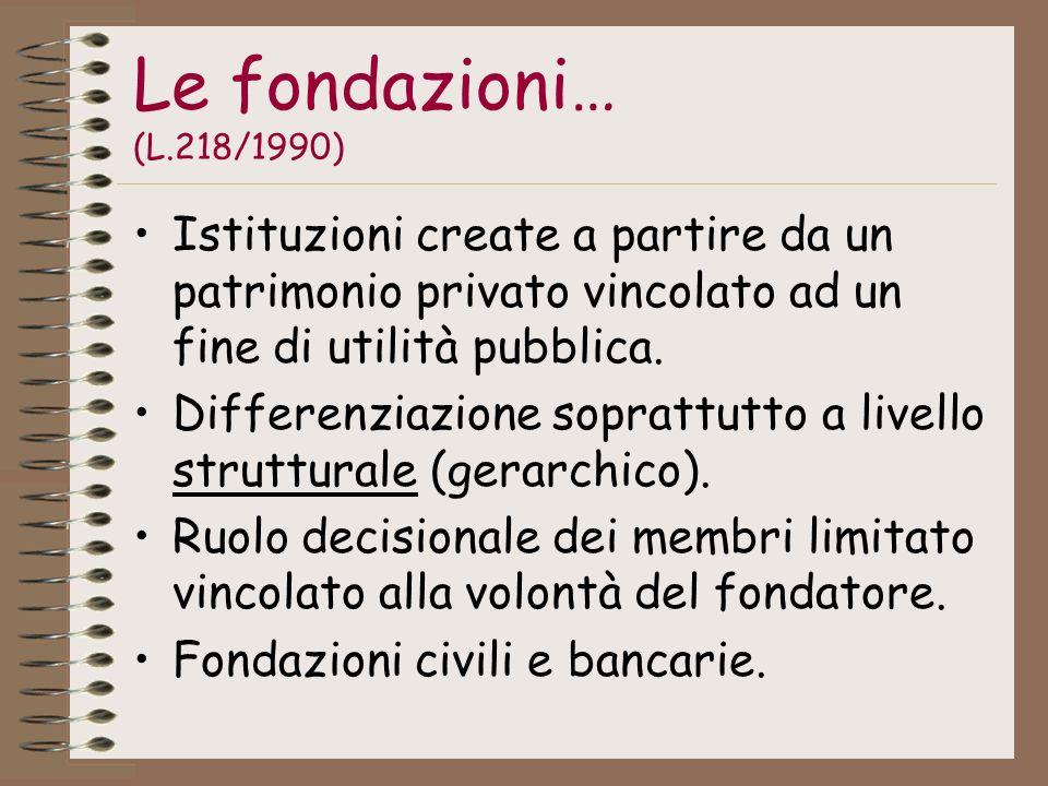 Le fondazioni… (L.218/1990) Istituzioni create a partire da un patrimonio privato vincolato ad un fine di utilità pubblica. Differenziazione soprattut