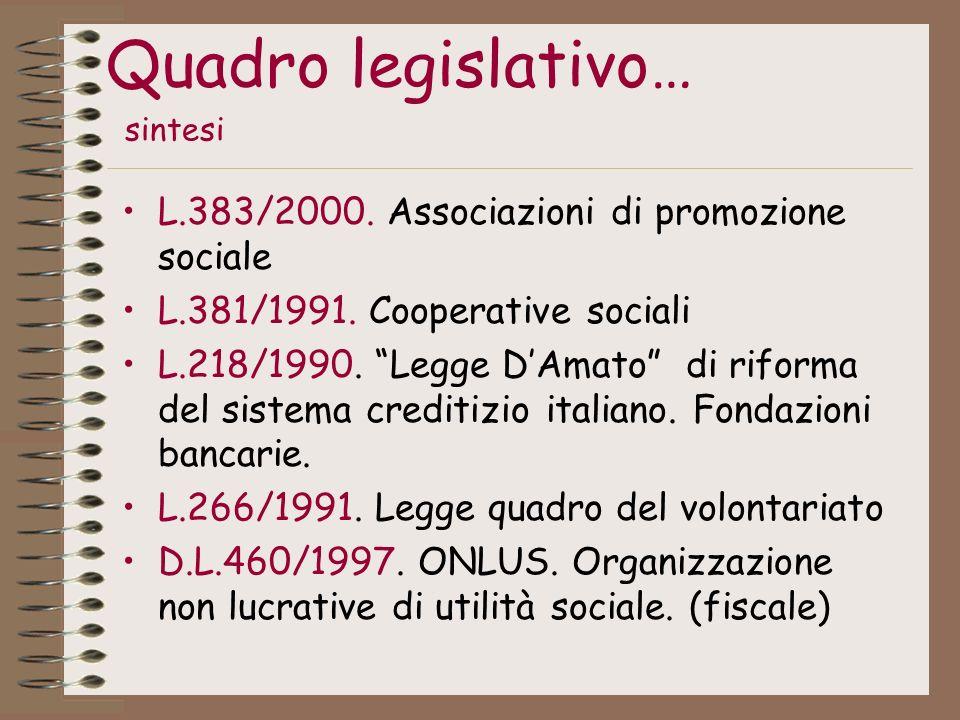 Quadro legislativo… sintesi L.383/2000. Associazioni di promozione sociale L.381/1991. Cooperative sociali L.218/1990. Legge DAmato di riforma del sis