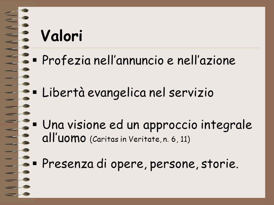 Profezia nellannuncio e nellazione Libertà evangelica nel servizio Una visione ed un approccio integrale alluomo (Caritas in Veritate, n. 6, 11) Prese