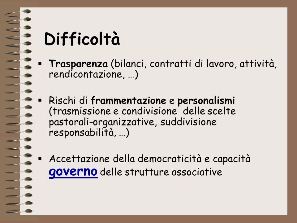 Trasparenza (bilanci, contratti di lavoro, attività, rendicontazione, …) Rischi di frammentazione e personalismi (trasmissione e condivisione delle sc