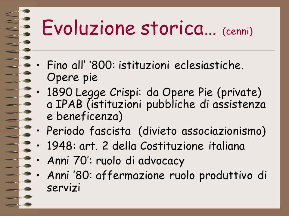 Evoluzione storica… (cenni) Fino all 800: istituzioni eclesiastiche. Opere pie 1890 Legge Crispi: da Opere Pie (private) a IPAB (istituzioni pubbliche