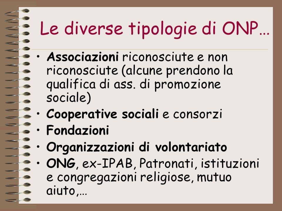 Le diverse tipologie di ONP… Associazioni riconosciute e non riconosciute (alcune prendono la qualifica di ass. di promozione sociale) Cooperative soc