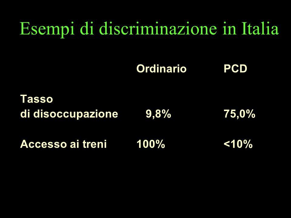 Esempi di discriminazione in Italia OrdinarioPCD Tasso di disoccupazione 9,8%75,0% Accesso ai treni100%<10%