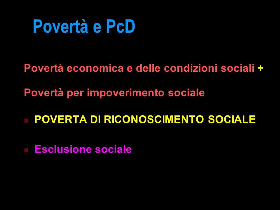 Povertà e PcD Povertà economica e delle condizioni sociali + Povertà per impoverimento sociale POVERTA DI RICONOSCIMENTO SOCIALE Esclusione sociale
