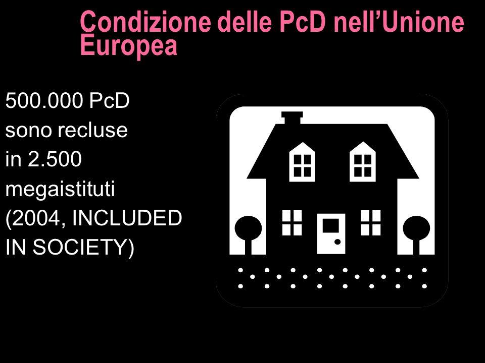 Condizione delle PcD nellUnione Europea 500.000 PcD sono recluse in 2.500 megaistituti (2004, INCLUDED IN SOCIETY)