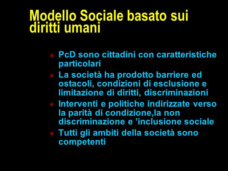 Modello Sociale basato sui diritti umani PcD sono cittadini con caratteristiche particolari La società ha prodotto barriere ed ostacoli, condizioni di