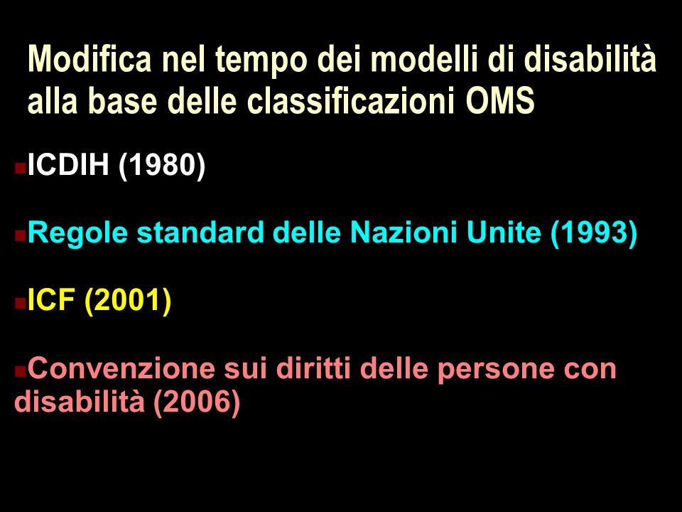 Modifica nel tempo dei modelli di disabilità alla base delle classificazioni OMS ICDIH (1980) Regole standard delle Nazioni Unite (1993) ICF (2001) Co