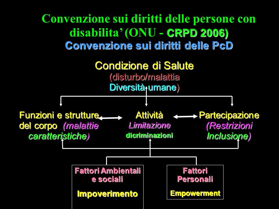 Condizione di Salute (disturbo/malattia Diversità umane) CRPD 2006) Convenzione sui diritti delle persone con disabilita (ONU - CRPD 2006) Convenzione