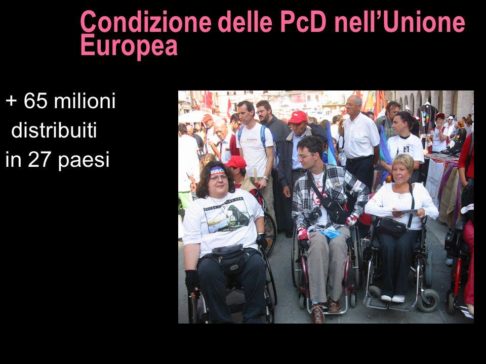 Condizione delle PcD nellUnione Europea + 65 milioni distribuiti in 27 paesi