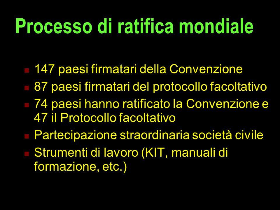 Processo di ratifica mondiale 147 paesi firmatari della Convenzione 87 paesi firmatari del protocollo facoltativo 74 paesi hanno ratificato la Convenz