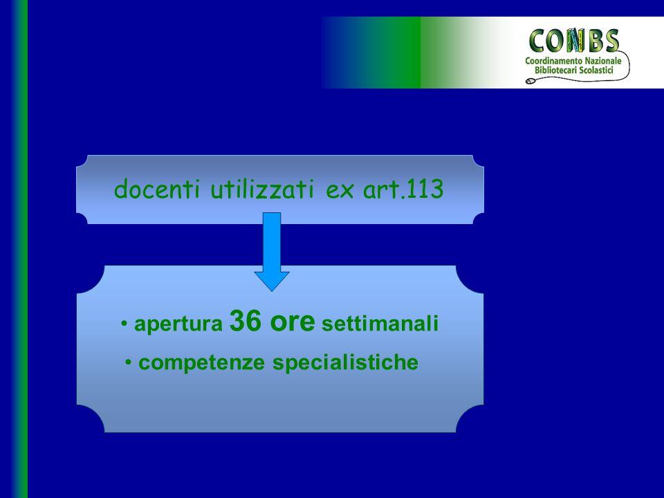 docenti utilizzati ex art.113 apertura 36 ore settimanali competenze specialistiche