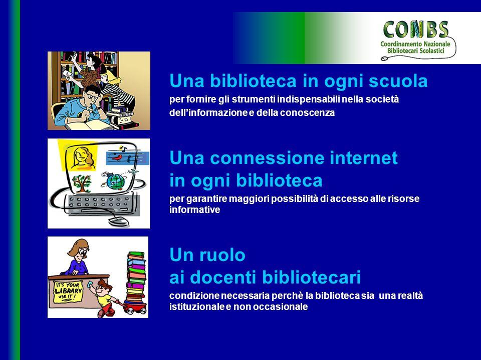 Una biblioteca in ogni scuola per fornire gli strumenti indispensabili nella società dellinformazione e della conoscenza Una connessione internet in ogni biblioteca per garantire maggiori possibilità di accesso alle risorse informative Un ruolo ai docenti bibliotecari condizione necessaria perchè la biblioteca sia una realtà istituzionale e non occasionale