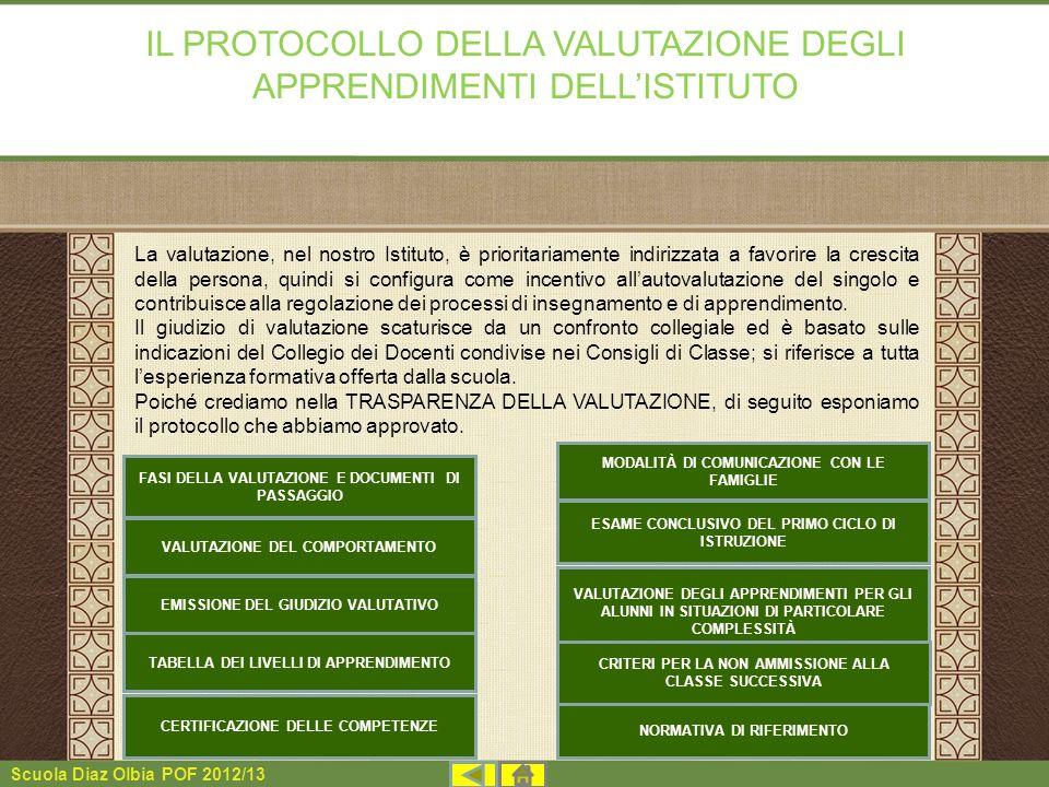 Scuola Diaz Olbia POF 2012/13 FASI DELLA VALUTAZIONE E DOCUMENTI DI PASSAGGIO IL PROTOCOLLO DELLA VALUTAZIONE DEGLI APPRENDIMENTI DELLISTITUTO EMISSIO
